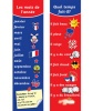French Bookmarks - French Months & Weather (Pack of 20)