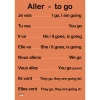 French Verb Poster (A3) - Aller