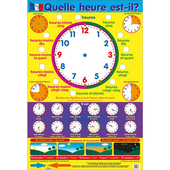 Quelle Heure Est-Il? (French Telling the Time Poster)