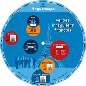 Verb Wheel - French