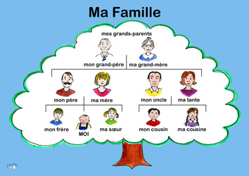 Poster (A3) - Ma Famille