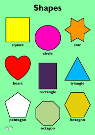 English Poster (A3) - Shapes
