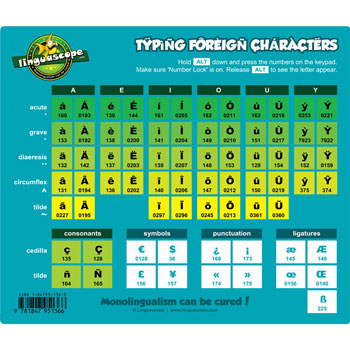 Mouse Mat - Typing Foreign Characters