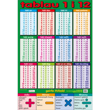 Welsh Poster - Tablau 1 i 12 (Times Tables)