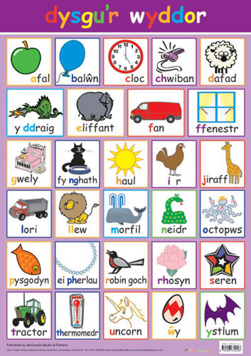 5 letter words that start with za poster dysgu r wyddor words amp alphabet 28198 | 4422 Welsh Poster Words