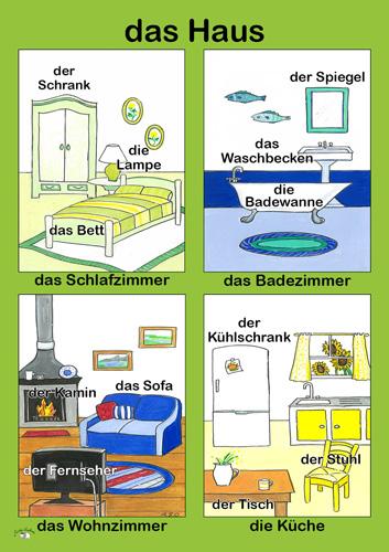 Poster (A3)   Das Haus