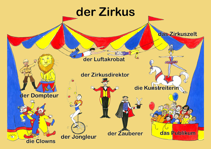 Poster A3 Der Zirkus Little Linguist