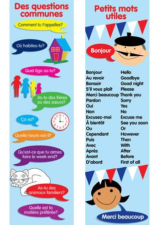 useful phrases italian essays