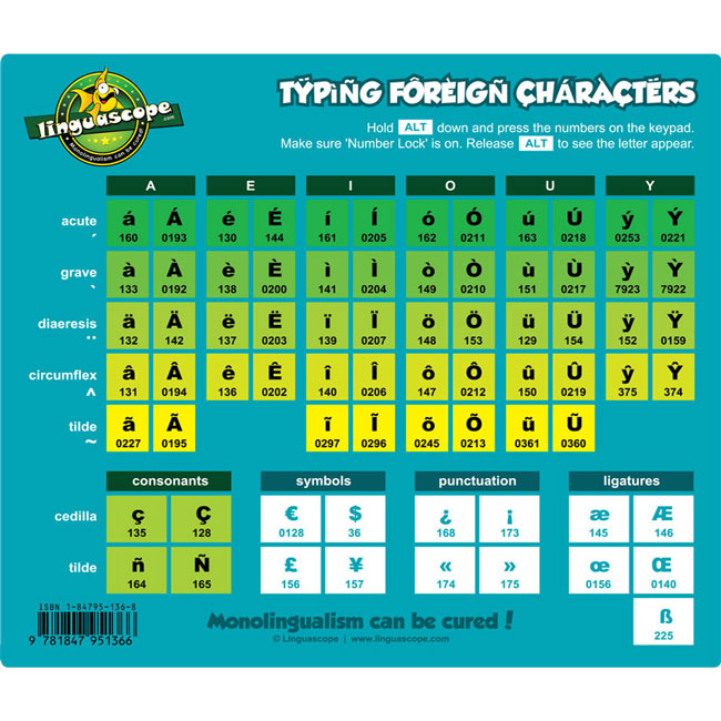 Typing Foreign Characters Mouse Mat By Linguascope 9781847951366 Little Linguist