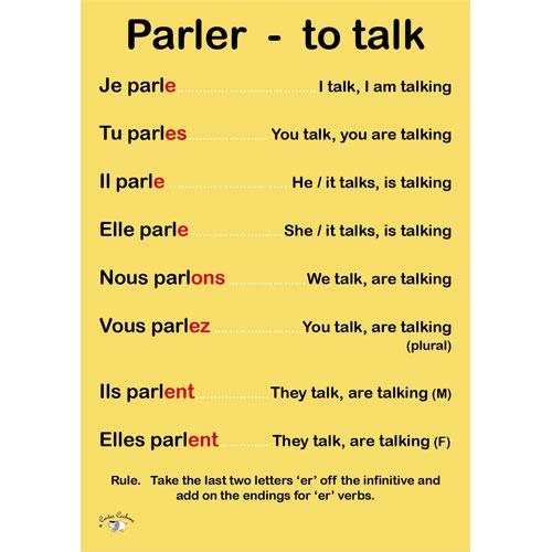 french verb poster a3 er verbs parler