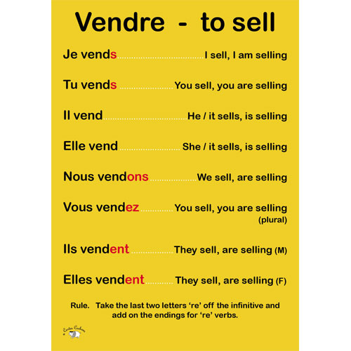 French Verb Poster - Regular -RE Verbs - Little Linguist