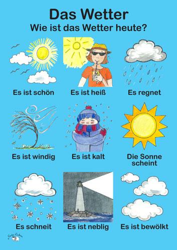 Das Wetter In 25746 Heide
