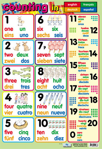 Numbers Poster In 4 Languages Little Linguist