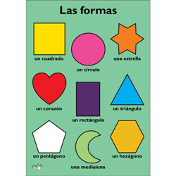 Spanish Vocabulary Poster: Las formas (A3)
