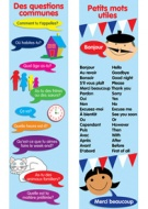 French Bookmarks - French Questions & Phrases (Pack of 20)