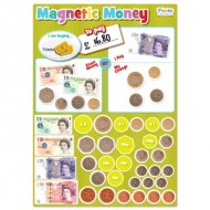 Magnetic Money (British Pounds Sterling)