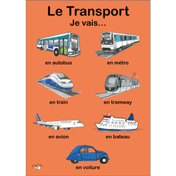 French Vocabulary Poster: Le transport (A3)