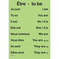 French Verb Poster (A3) - Être