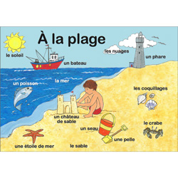 French Vocabulary Poster: À la plage (A3)