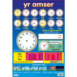 Welsh Poster - Yr Amser (What's The Time)